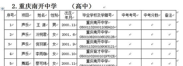 准高中生王源手写周记报喜 艺考第一考入南开中学