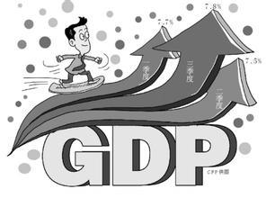 GDP连续三个季度6.7%增速 从八大动力看中国经济增长前景