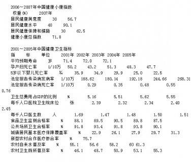 2007中国健康小康指数:居民健康满意度不到六成