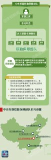 中央军委联勤保障部队成立大会在京举行 习近平授予军旗并致训词