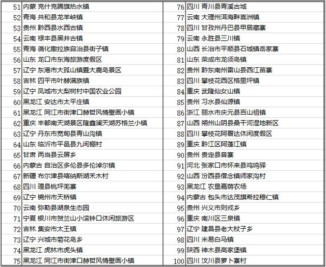 2016中国避暑小镇百佳榜排 长治县振兴新村乡愁公园位居榜首