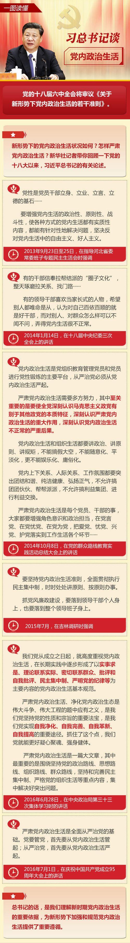 """党的十八大以来习总书记""""话""""党内政治生活.jpg"""