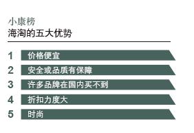 2017中国消费小康指数.png