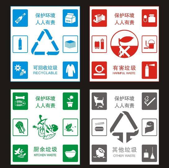图表(图片来自网络)   近日,上海市城市管理行政执法局执法总队副总队长王汝伟再次带队出动,这次目的地是静安寺商圈,检查单位生活垃圾强制分类情况。这已是他们第二次专项执法了。今年8月初,王汝伟带队检查了南京路商圈,还开出了上海市第一张相关垃圾罚单。上海单位生活垃圾强制分类,动真格了。   我国从2000年起,就已经开始在北京、上海、广州、深圳等8个城市进行生活垃圾分类收集试点,现已有17年了。然在这17年期间,从垃圾分类总体来看,仍是不尽人意。   究其原因,笔者认为,一是城市在管理垃圾分类上还是