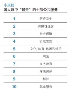 2018中国公共服务小康指数:科技领跑 公共交通大步走
