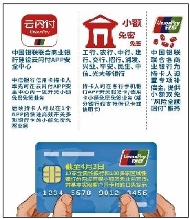 银联卡闪付小额双免可一键关闭 盗刷可获全额赔付环亚ag平台