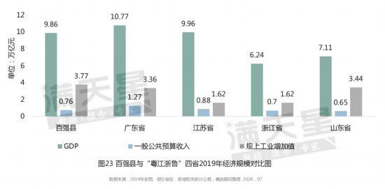 太原市人均gdp_太原市地图
