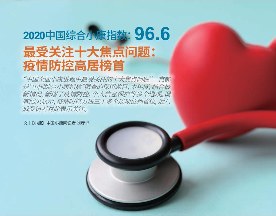2020中国综合小康指数:96.6 最受关注十大焦点问题:疫情防控高居榜首