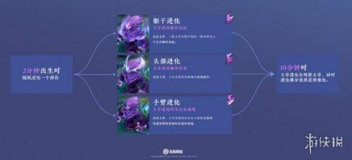2021王者荣耀s22赛季1月14日大版本更新内容 王者荣耀峡谷调整排位赛奖励更新一览