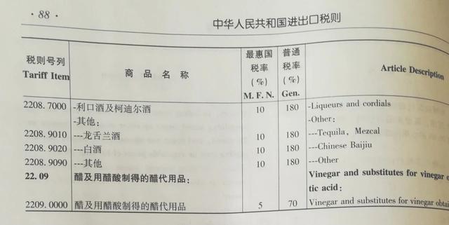 中国白酒英文名改为Chinese Baijiu!四六级考生直呼开心 中国白酒英文名正式更改