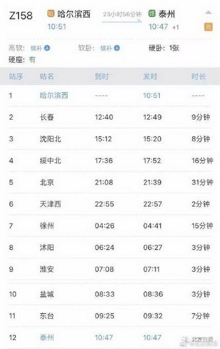 急寻K350和Z518列车乘客!途径北京两列车均发现无症状感染者 辽宁疫情最新消息 铁路部门调整车票预售期为15天