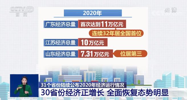 潼南区2020年经济总量_潼南区
