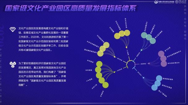 """""""2020中国文化产业系列指数""""发布"""