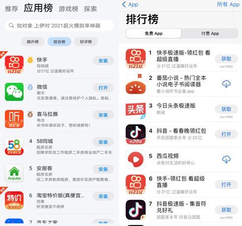 互联网平台春节红包大战 快手等短视频平台除夕霸榜应用商店