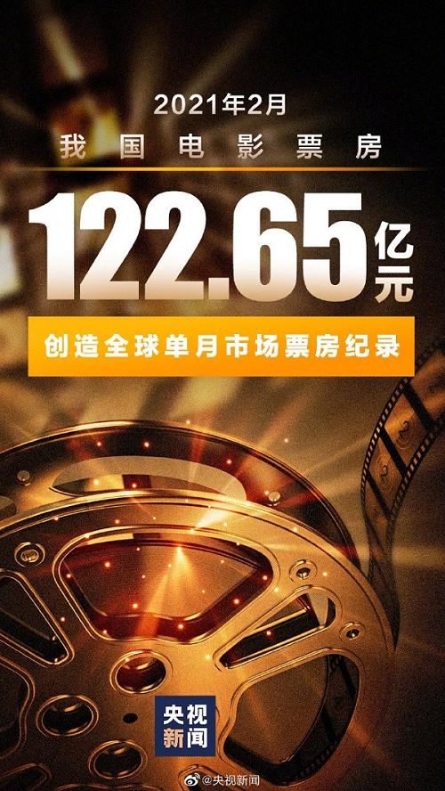今年2月份中国电影票房122.65亿元 创全球单月单市场票房纪录