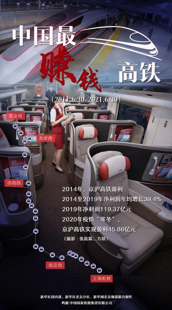 京沪高铁迎来10岁生日 在中国高铁发展史上创造多项成绩